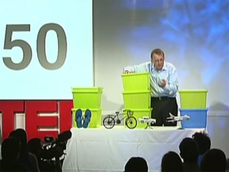 Hans Rosling: Population growth