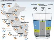 Survey demonstrates Lima receives 21 hours of water service, provinces 13 hours