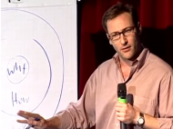 Simon Sinek: The inspiration of great leaders